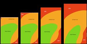 zones-lineup