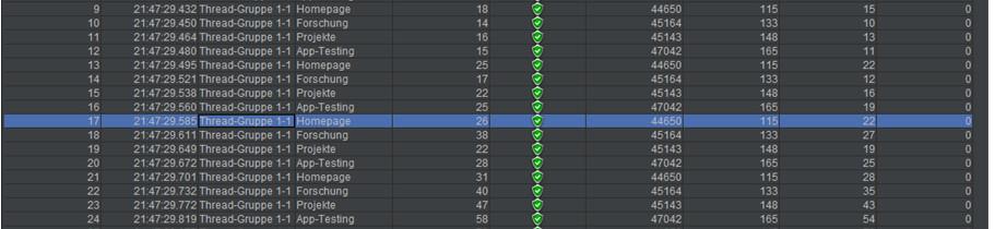 JMeter Table Result