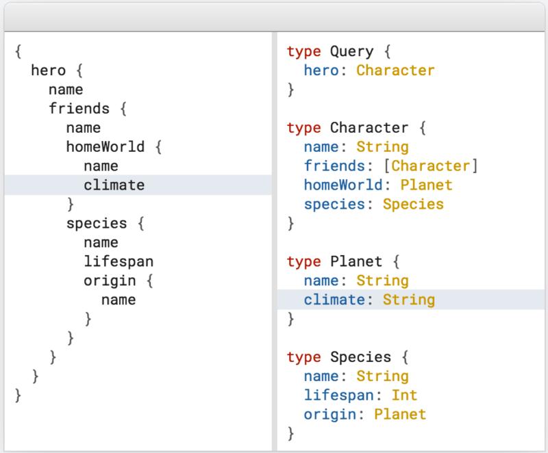 GraphQL Typing